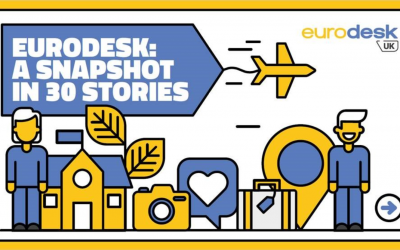 Eurodesk: A Snapshot in 30 Stories
